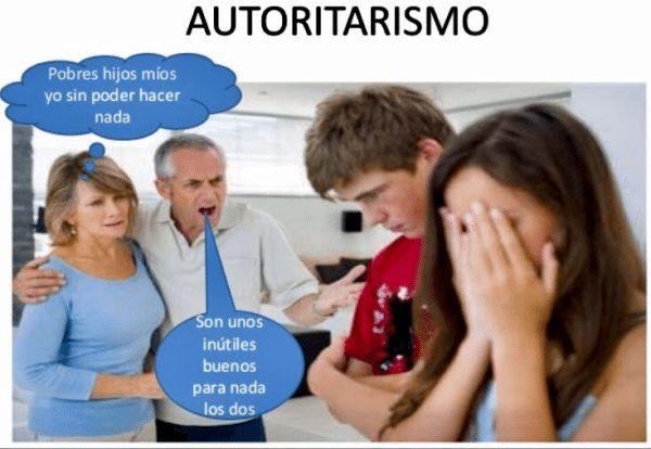 Autoritarismo del padre